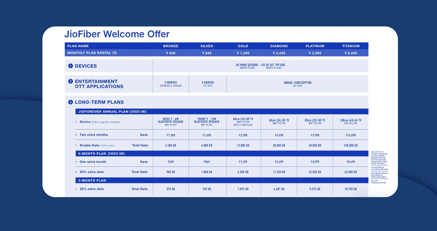 jio-fiber-welcome_offer_byappsinvo.