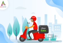 purchase-uber-eats-byappsinvo