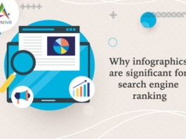Why Infographics are Significant for Search Engine Ranking-byappsinvo