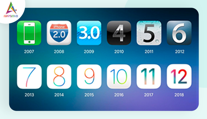 iOS18-byappsinvo