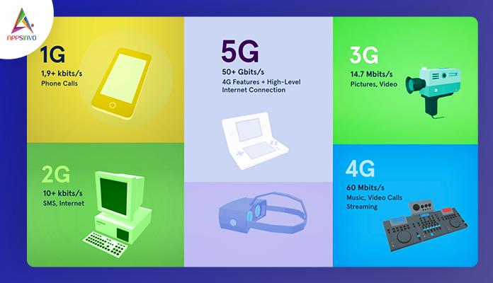 5G-network1-byappsinvo