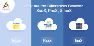 What are the Differences Between SaaS, PaaS, & IaaS-byappsinvo.j