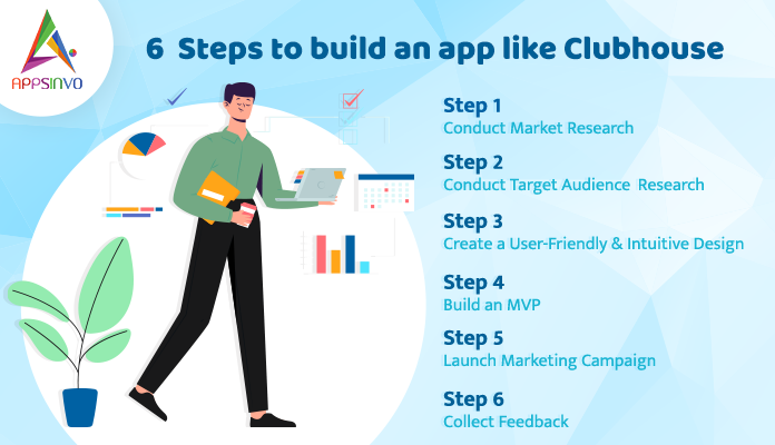 Steps-to-Build-an-App-like-Clubhouse-byappsinvo