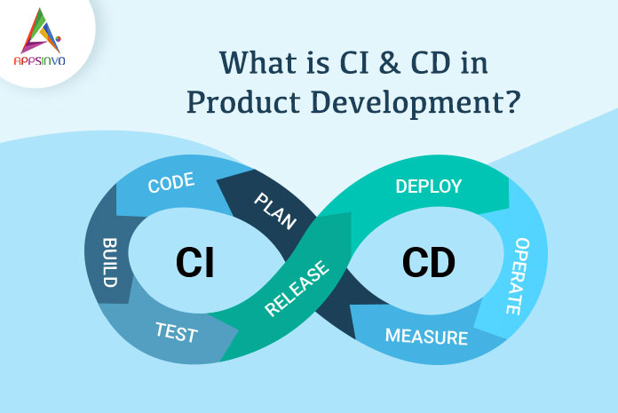 What-is-CI-CD-in-Product-Development-byappsinvo