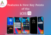 1 / 1 – Features & New Key Points of the iOS15-byappsinvo.png